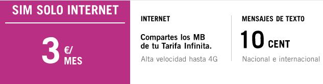 SIM Solo Internet Yoigo