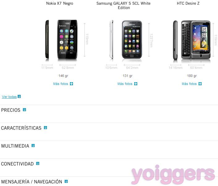 0fdff6d1df7 Comparador de móviles Yoigo - Yoiggers
