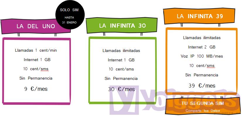 La del Uno, La Infinita 30, La Infinita 39 de Yoigo
