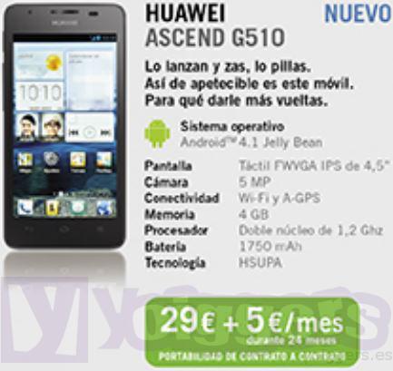 Huawei Ascend G510 con Yoigo
