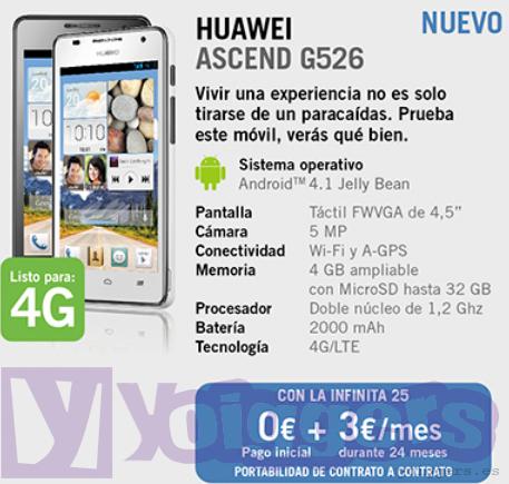 Huawei Ascend G526 con Yoigo
