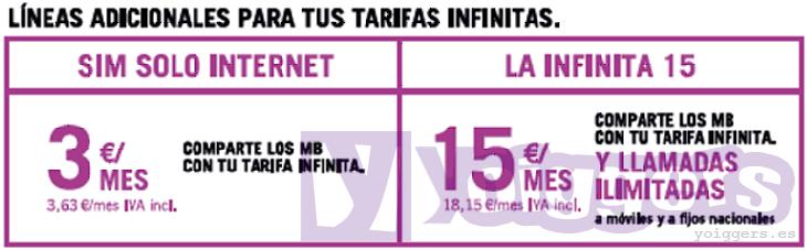 La Infinita 15 Yoigo