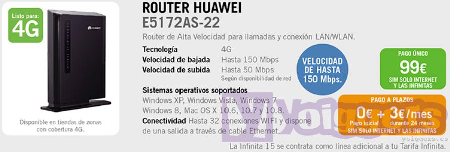 Router Huawei E5172AS-22 con Yoigo