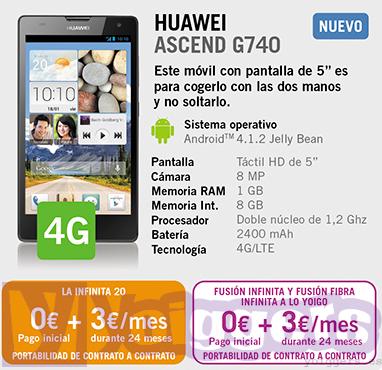 Huawei Ascend G740 con Yoigo