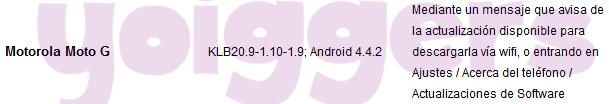 Android 4.4.2 KitKat para el Motorola Moto G de Yoigo