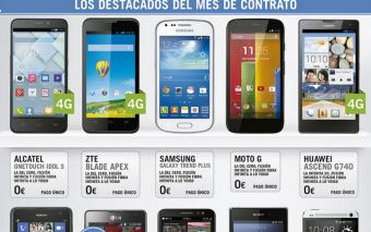 Móviles gratis con contrato Yoigo: enero 2014